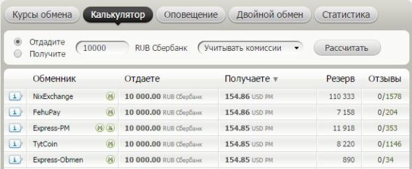 Сбербанк Perfect Money